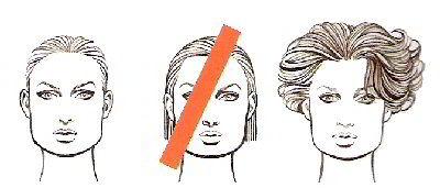 Какие стрижки подойдут для владельцев квадратного типа лица