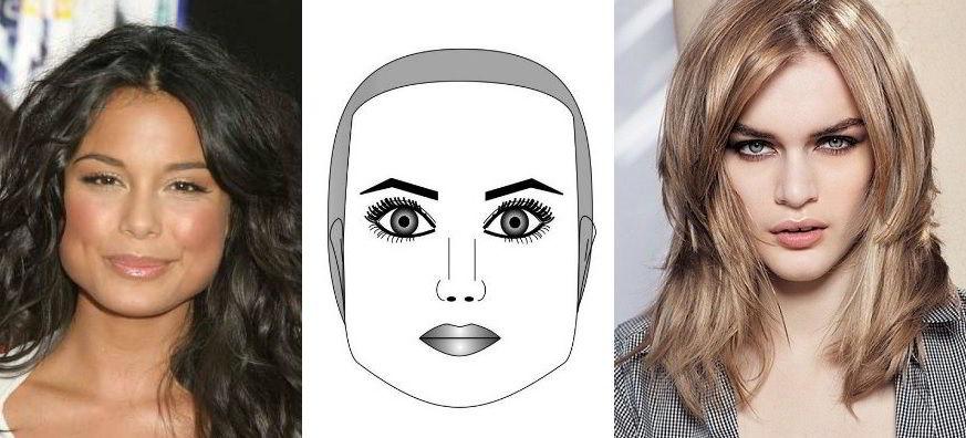 Определение формы лица